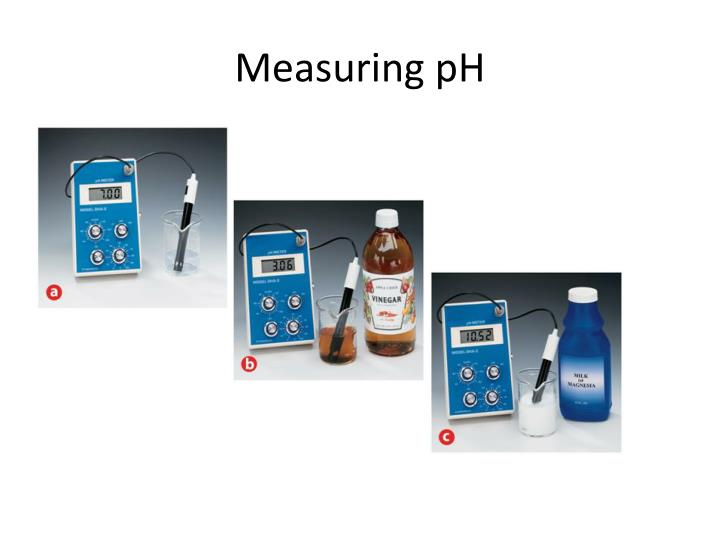 Measuring pH