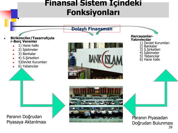 Banka ve Diğer Finansal Kurumların Finansal Sistem İçindeki Fonksiyonları
