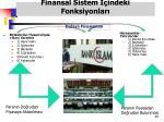 banka ve di er finansal kurumlar n finansal sistem indeki fonksiyonlar