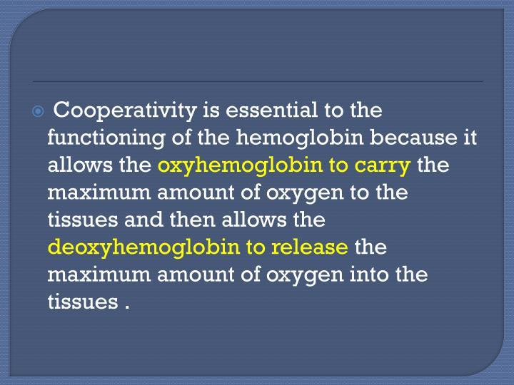 Cooperativity