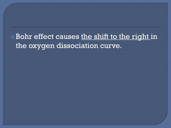 Bohr effect causes