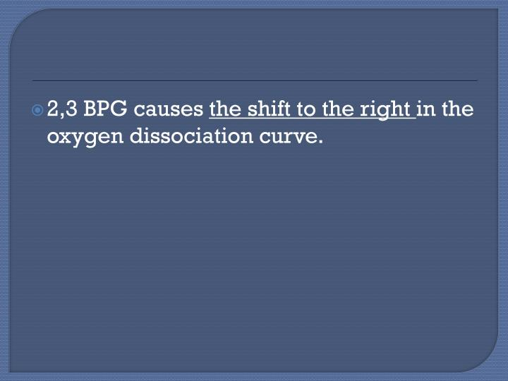 2,3 BPG causes