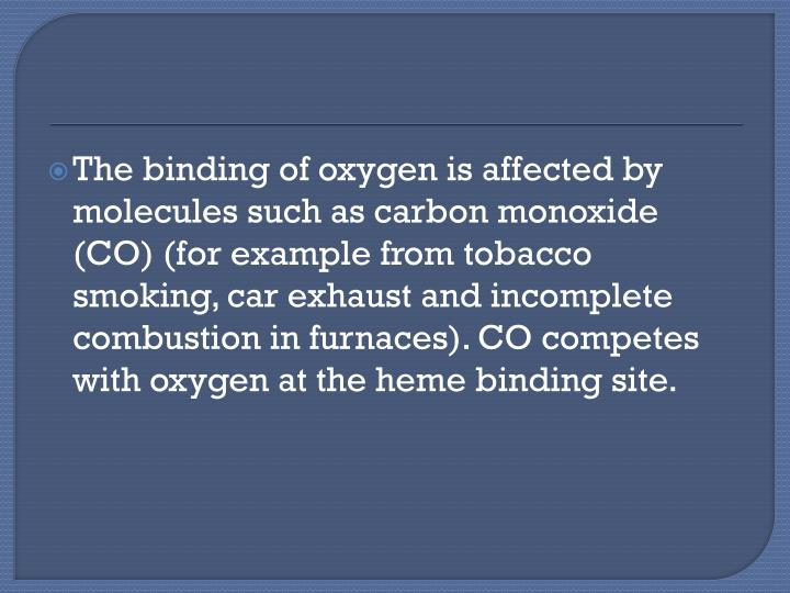 The binding of oxygen is affected by molecules such as carbon monoxide (CO) (for example from tobacco smoking, car exhaust and incomplete combustion in furnaces). CO competes with oxygen at the