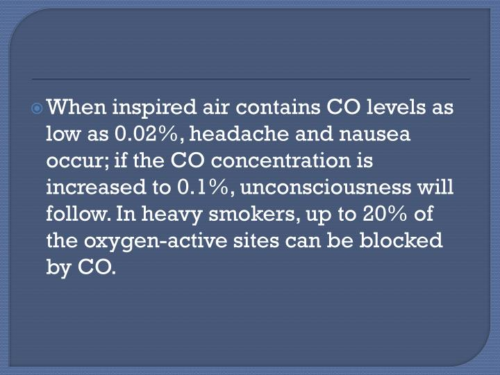 When inspired air contains CO levels as low as 0.02%, headache and nausea occur; if the CO concentration is increased to 0.1%, unconsciousness will follow. In heavy smokers, up to 20% of the oxygen-active sites can be blocked by CO.