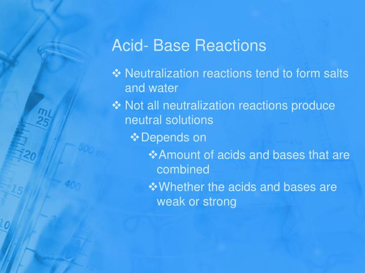 Acid- Base Reactions