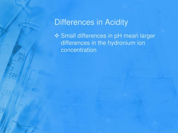 Differences in Acidity