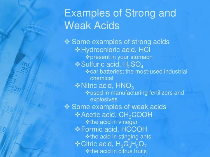 Examples of Strong and Weak Acids
