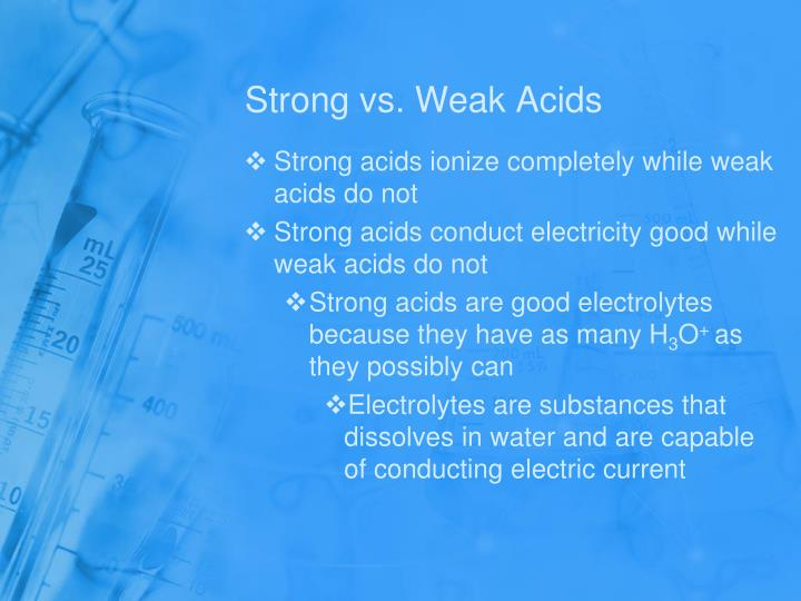 Strong vs. Weak Acids