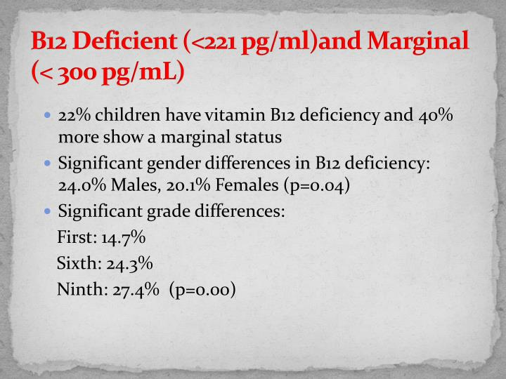 B12 Deficient (<221 pg/ml)and Marginal (< 300 pg/