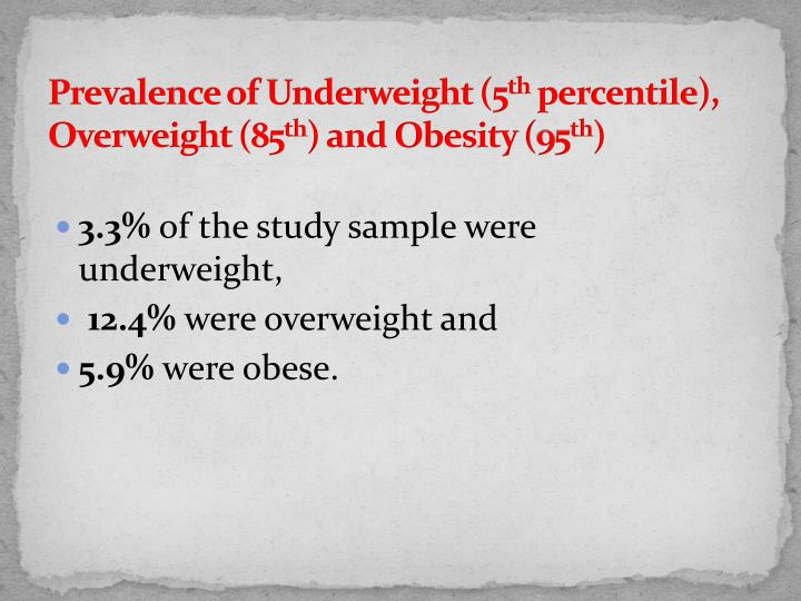 Prevalence of Underweight (5