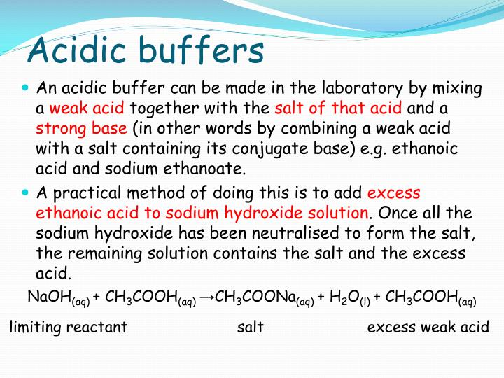 Acidic buffers