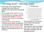 strong acid strong base