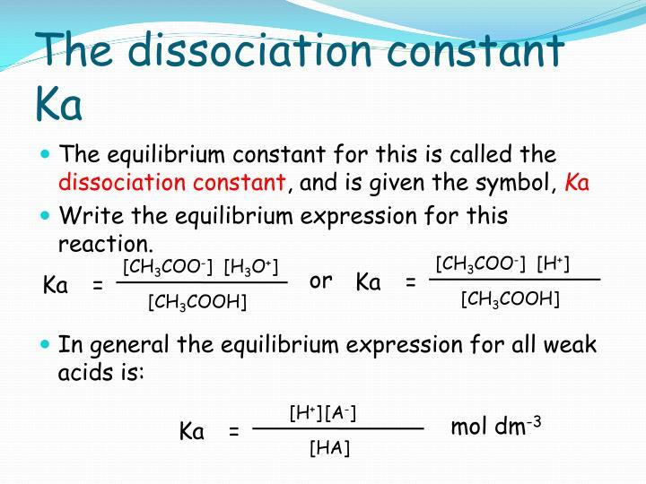 The dissociation constant Ka