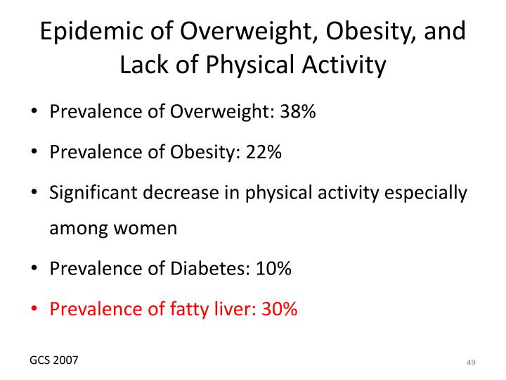 Epidemic of Overweight, Obesity, and Lack of Physical Activity