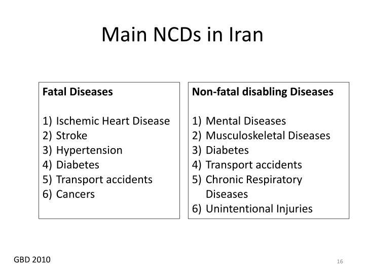 Main NCDs in Iran