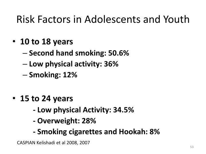 Risk Factors in Adolescents and Youth