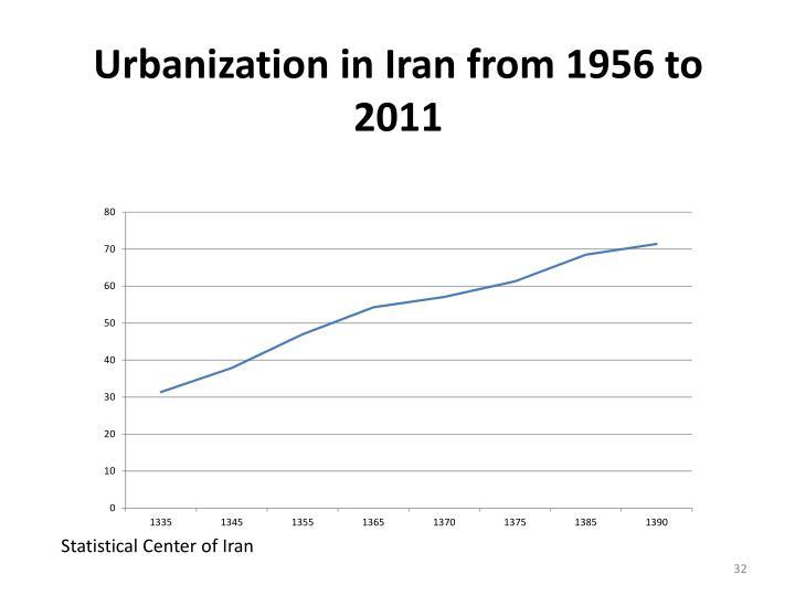 Urbanization in Iran from 1956 to 2011