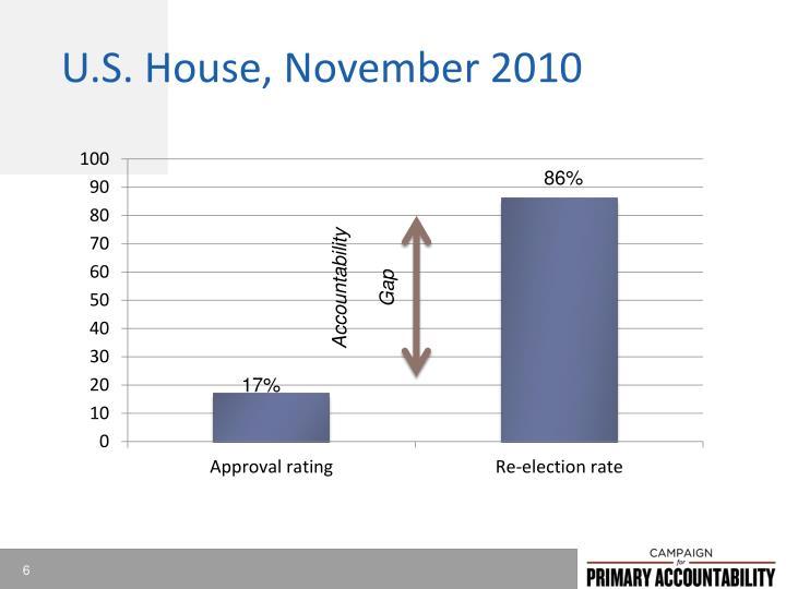 U.S. House, November 2010