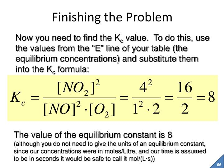 Finishing the Problem