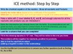 ice method step by step