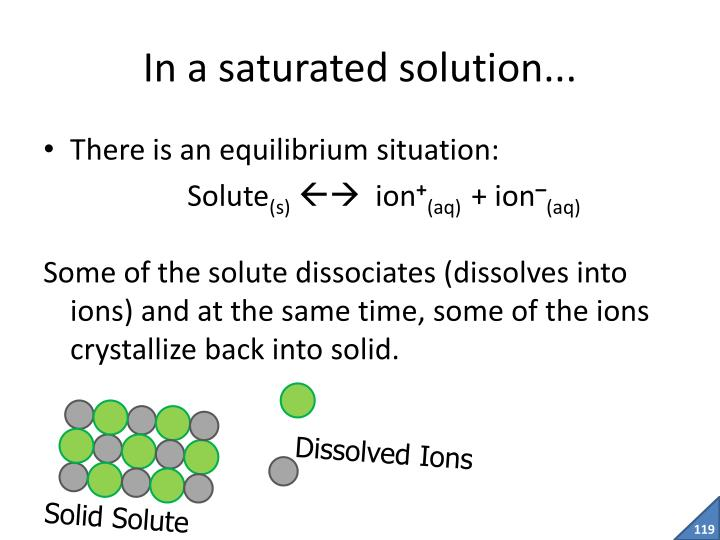 In a saturated solution...