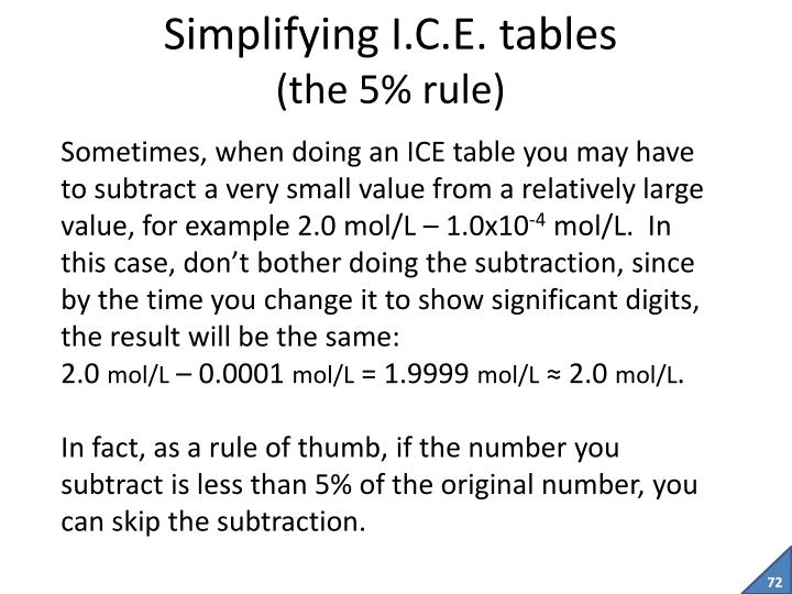 Simplifying I.C.E. tables