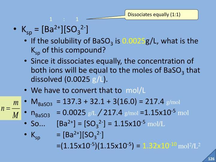 Dissociates equally (1:1)