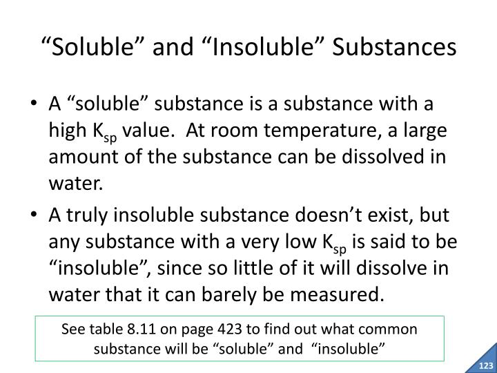 """""""Soluble"""" and """"Insoluble"""" Substances"""