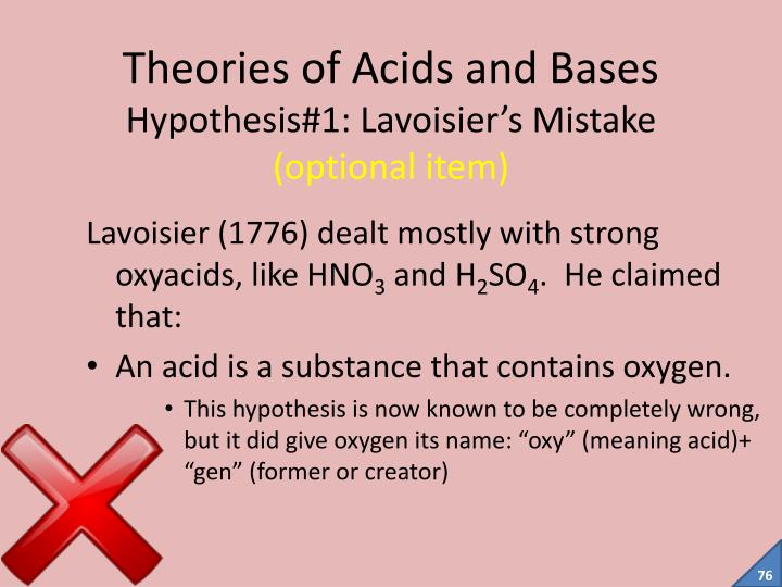 Theories of Acids and Bases