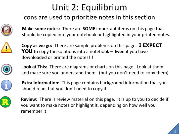 Unit 2 equilibrium icons are used to prioritize notes in this section