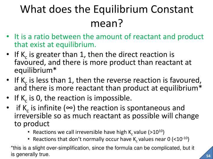 What does the Equilibrium Constant mean?