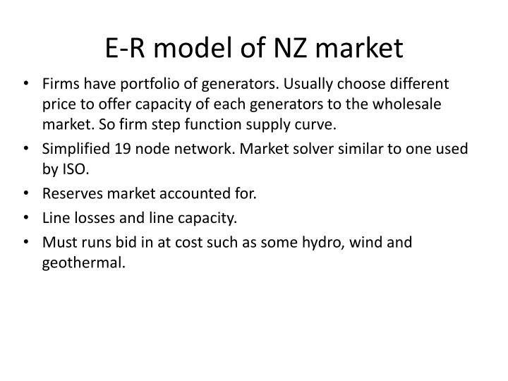 E-R model of NZ market