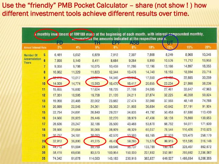 """Use the """"friendly"""" PMB Pocket Calculator – share (not show ! ) how different investment tools achieve different results over time."""