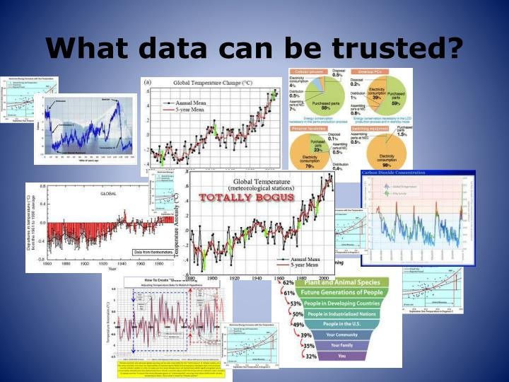 What data can be trusted?