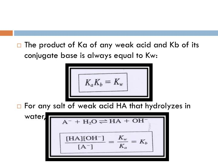 The product of Ka of any weak acid and Kb of its conjugate base is always equal to
