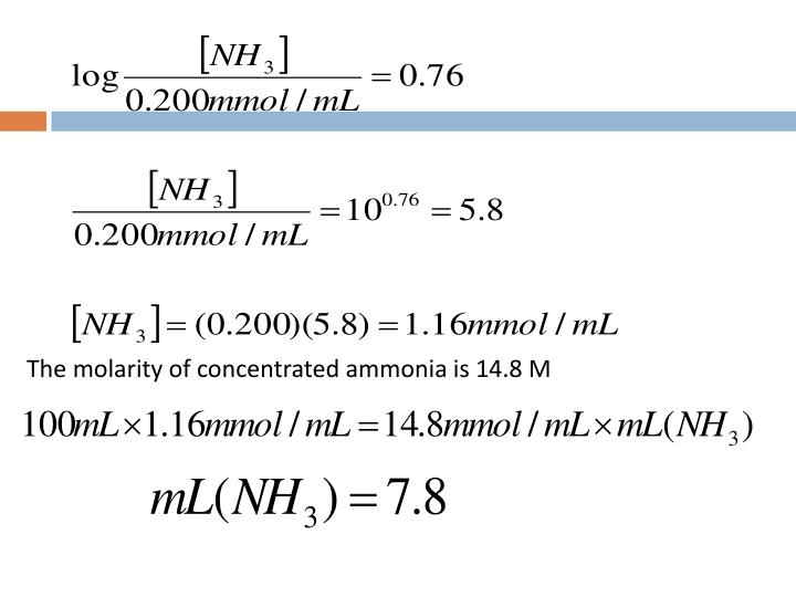 The molarity of concentrated ammonia is 14.8 M