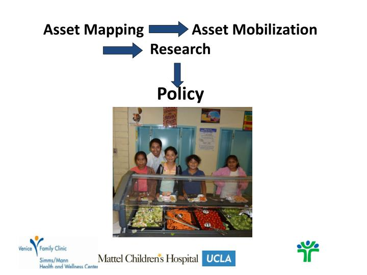 Asset Mapping             Asset Mobilization Research