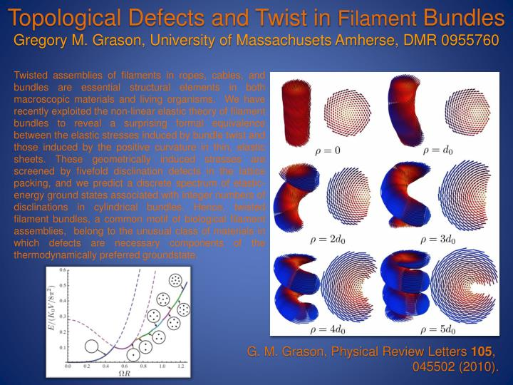 Twisted assemblies of filaments in ropes, cables, and bundles are essential structural elements in both macroscopic materials and living organisms.