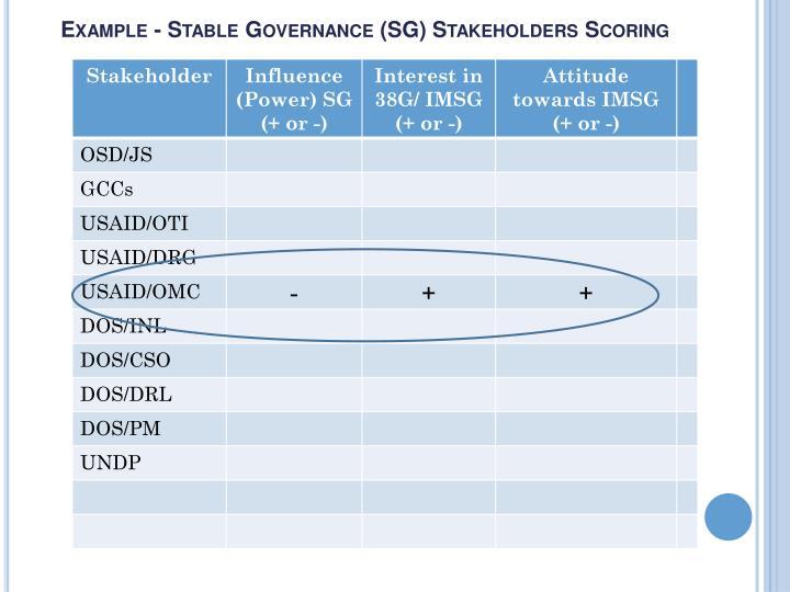 Example - Stable Governance (SG) Stakeholders Scoring