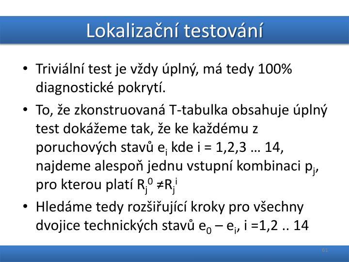 Lokalizační testování
