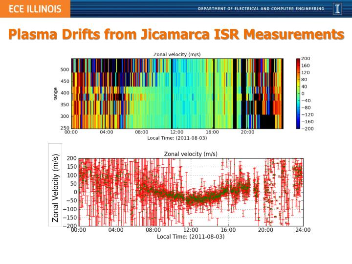 Plasma Drifts from Jicamarca ISR Measurements