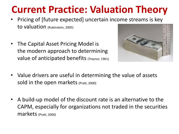 Current Practice: Valuation Theory