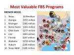 most valuable fbs programs