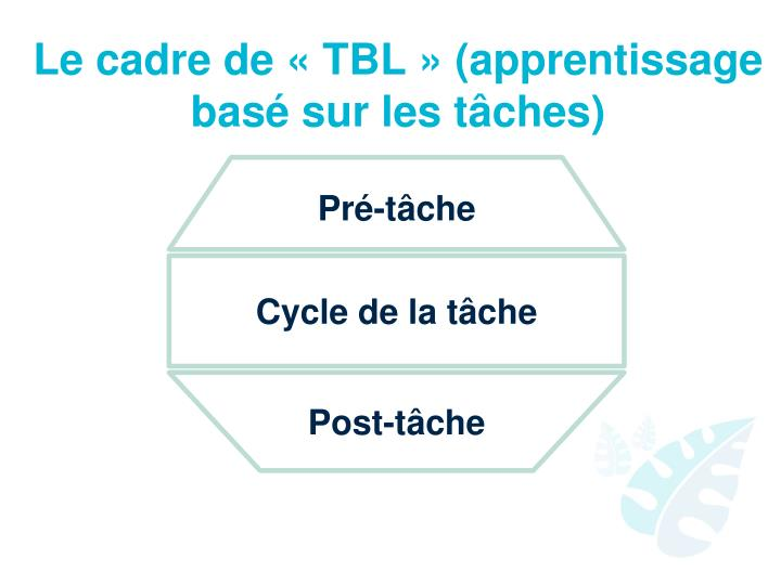 Le cadre de «TBL» (apprentissage basé sur les tâches)
