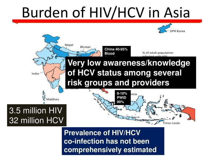 Burden of HIV/HCV in Asia