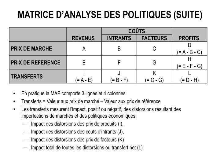 Matrice d'analyse des politiques (suite)