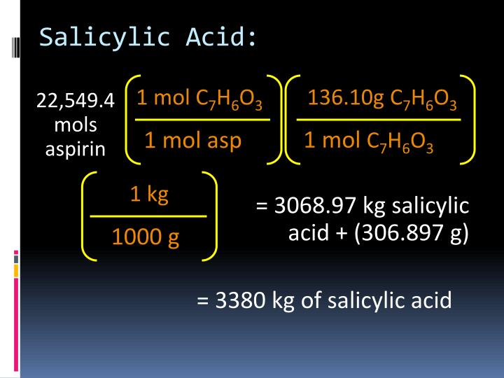 Salicylic Acid: