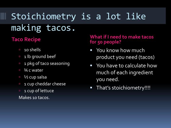 Stoichiometry is a lot like making tacos.