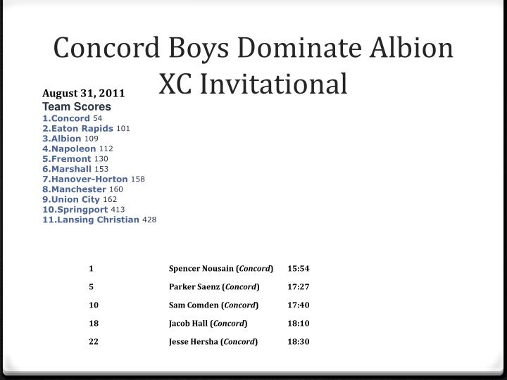 Concord Boys Dominate Albion XC Invitational