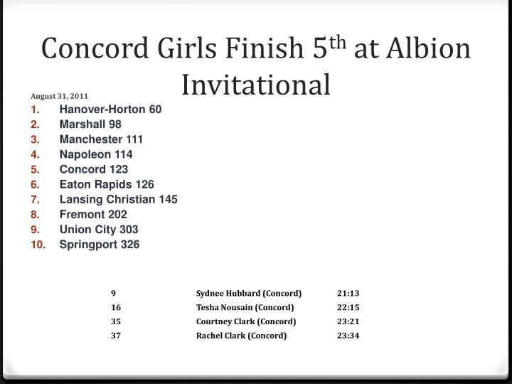 Concord Girls Finish 5